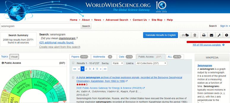 jurnal internasional gratis WorldWideScience