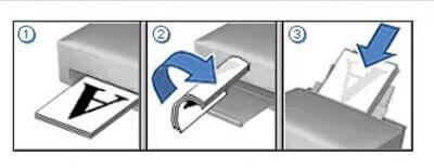 Petunjuk membalikkan kertas